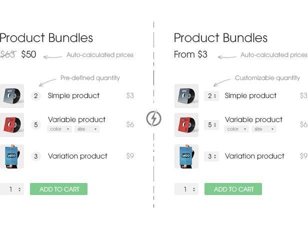 how Product Bundling works